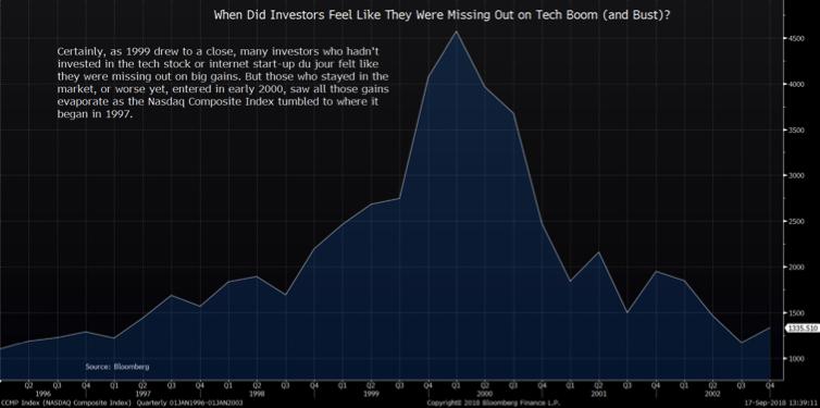 Tech Boom